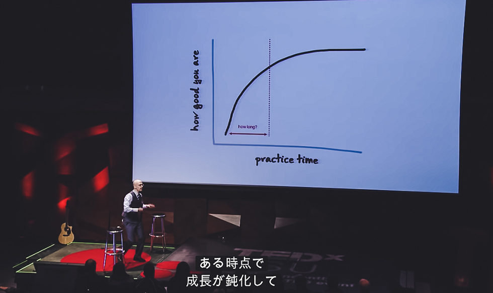 成長が鈍化する主張をしているグラフ