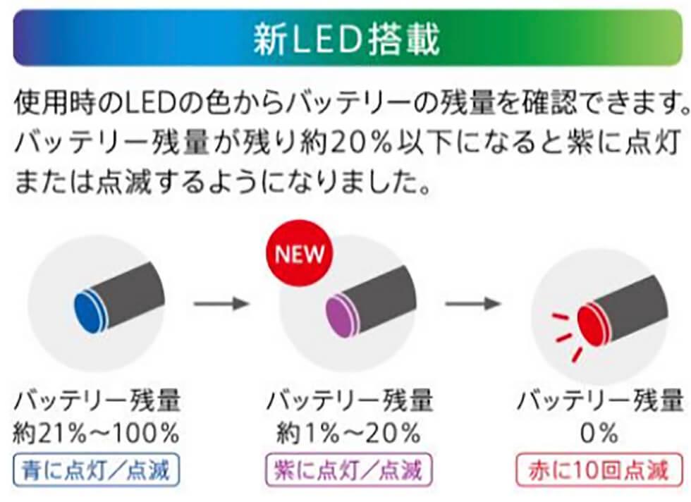 新LED搭載でバッテリー残量を確認できる