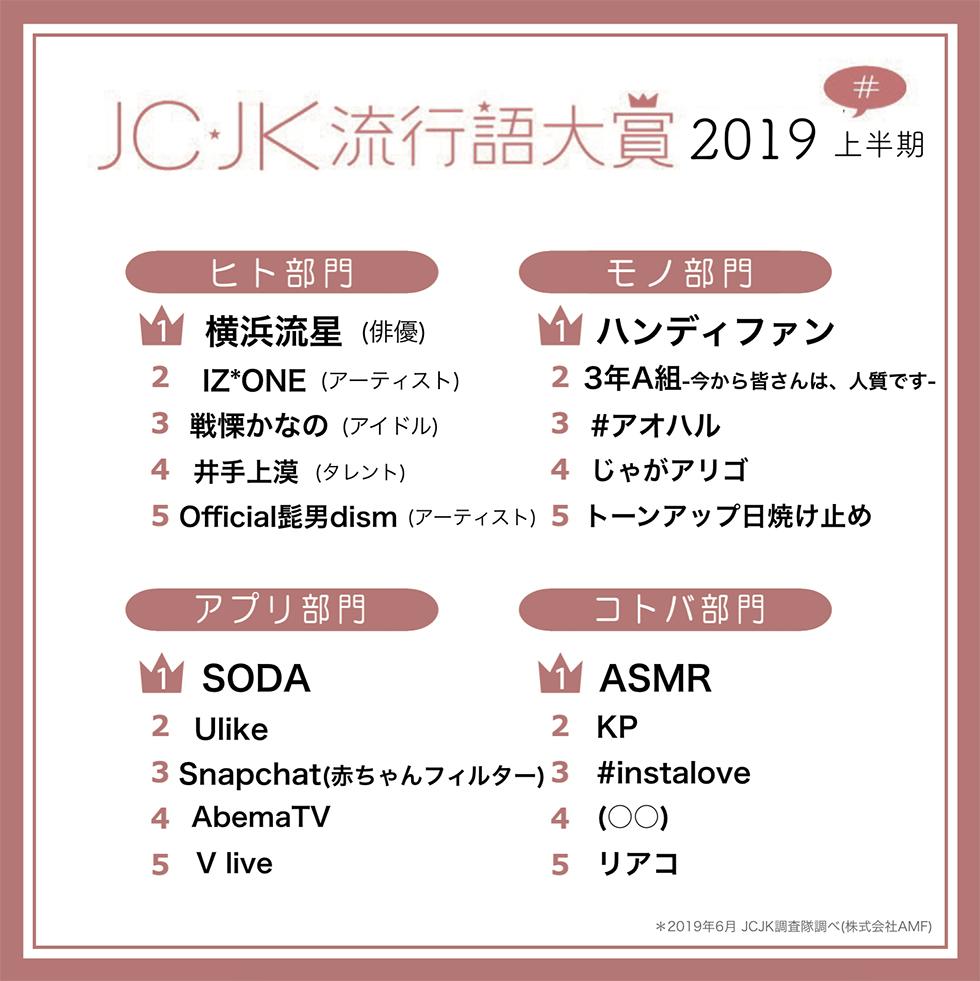 jc jk 流行 語 2019