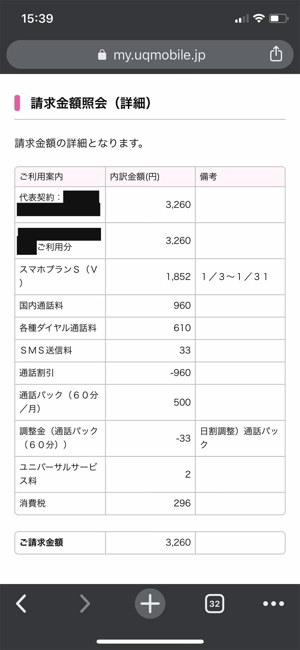 UQモバイルの月額利用料金の明細