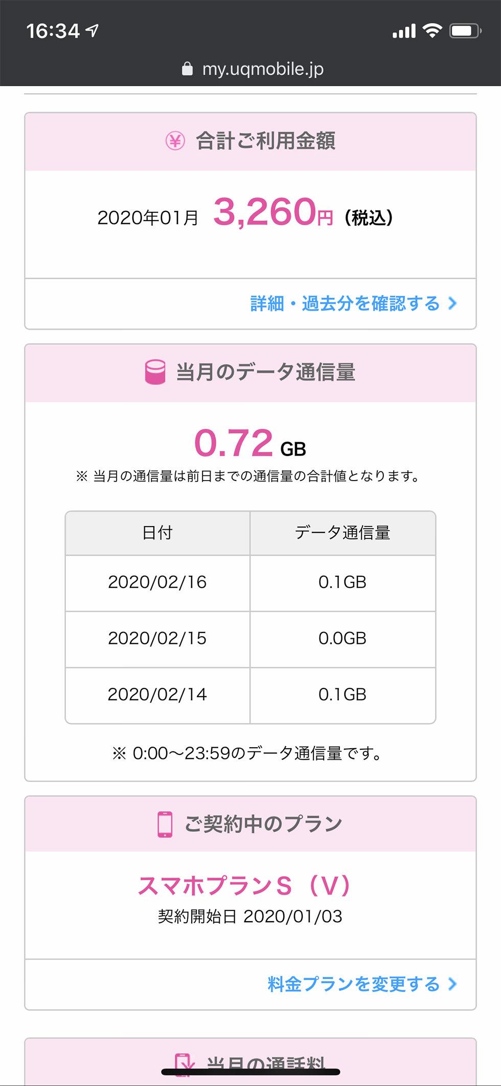 UQモバイル月額利用料金の結果